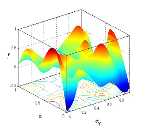 Modelling_And_Simulation_in_MATLAB